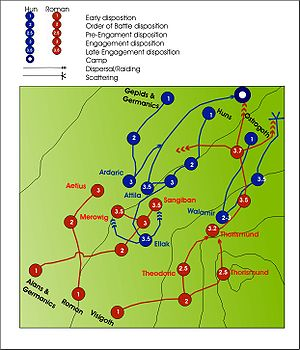 300px-Chalons_disposition